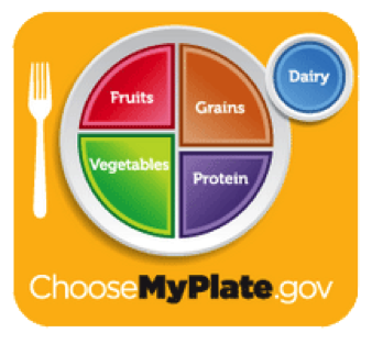 choose_my_plate.png